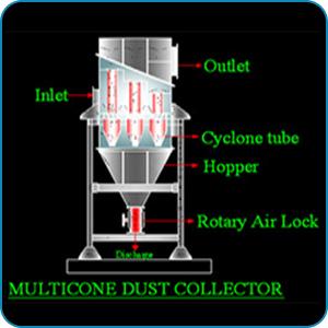 Natural Gas Shop Heater >> Balkrishn Boilers,steam boiler,boiler,water boiler,boiler ...